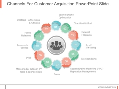 Channels For Customer Acquisition Powerpoint Slide