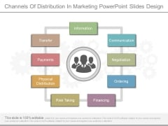 Channels Of Distribution In Marketing Powerpoint Slides Design