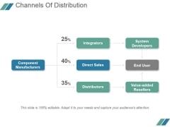 Channels Of Distribution Ppt PowerPoint Presentation Deck