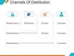 Channels Of Distribution Ppt PowerPoint Presentation Design Ideas