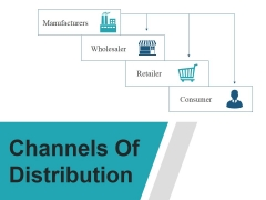 Channels Of Distribution Ppt PowerPoint Presentation Images