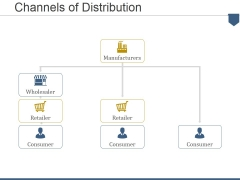 Channels Of Distribution Ppt PowerPoint Presentation Professional Graphics Download