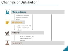 Channels Of Distribution Ppt PowerPoint Presentation Sample
