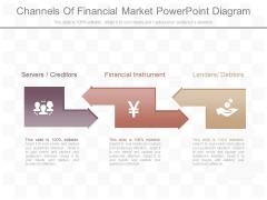 Channels Of Financial Market Powerpoint Diagram