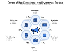 Channels Of Mass Communication With Newsletter And Television Ppt PowerPoint Presentation File Pictures PDF