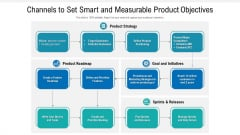 Channels To Set Smart And Measurable Product Objectives Structure PDF
