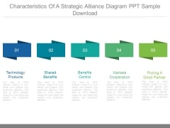 Characteristics Of A Strategic Alliance Diagram Ppt Sample Download