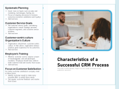 Characteristics Of A Successful CRM Process Ppt PowerPoint Presentation Slides Background Designs PDF