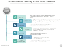 Characteristics Of Effectively Worded Vision Statements Ppt PowerPoint Presentation Visuals