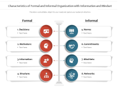 Characteristics Of Formal And Informal Organization With Information And Mindset Ppt PowerPoint Presentation Gallery Diagrams PDF