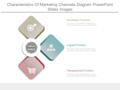 Characteristics Of Marketing Channels Diagram Powerpoint Slides Images
