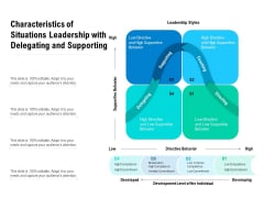 Characteristics Of Situations Leadership With Delegating And Supporting Ppt PowerPoint Presentation Icon Template PDF