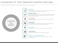 Characteristics Of Vision Statements Powerpoint Slide Ideas