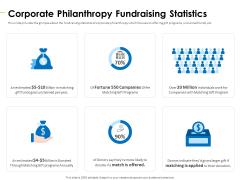 Charity Pitch Deck Corporate Philanthropy Fundraising Statistics Brochure PDF