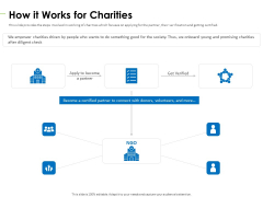 Charity Pitch Deck How It Works For Charities Introduction PDF
