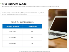 Charity Pitch Deck Our Business Model Inspiration PDF