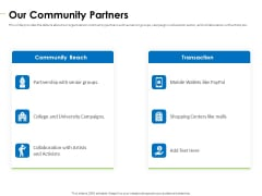 Charity Pitch Deck Our Community Partners Diagrams PDF