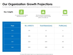 Charity Pitch Deck Our Organization Growth Projections Topics PDF