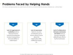 Charity Pitch Deck Problems Faced By Helping Hands Information PDF