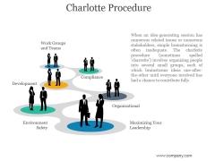 Charlotte Procedure Ppt PowerPoint Presentation Inspiration