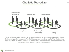 Charlotte Procedure Ppt PowerPoint Presentation Pictures Deck