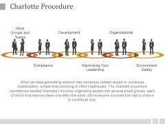 Charlotte Procedure Ppt PowerPoint Presentation Shapes