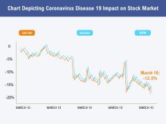 Chart Depicting Coronavirus Disease 19 Impact On Stock Market Ppt PowerPoint Presentation Inspiration Influencers PDF