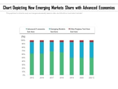 Chart Depicting New Emerging Markets Share With Advanced Economies Ppt PowerPoint Presentation Gallery Design Ideas PDF