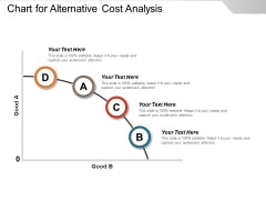 Chart For Alternative Cost Analysis Ppt PowerPoint Presentation Slides Icons PDF
