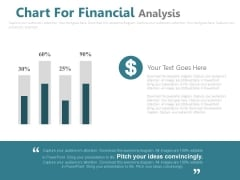 Chart For Financial Percentage Analysis Powerpoint Slides