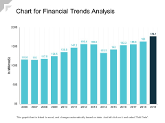 Chart For Financial Trends Analysis Ppt PowerPoint Presentation Inspiration Background Image