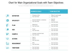 Chart For Main Organizational Goals With Team Objectives Ppt PowerPoint Presentation File Grid PDF