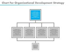 Chart For Organizational Development Strategy Powerpoint Template