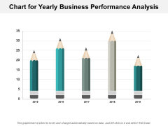 Chart For Yearly Business Performance Analysis Ppt PowerPoint Presentation Slide Download