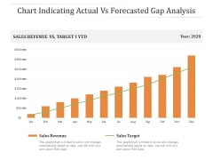 Chart Indicating Actual Vs Forecasted Gap Analysis Ppt PowerPoint Presentation Gallery Slides PDF