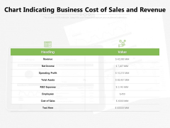 Chart Indicating Business Cost Of Sales And Revenue Ppt PowerPoint Presentation File Gridlines PDF