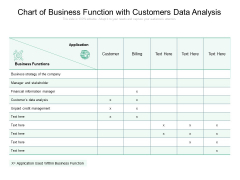 Chart Of Business Function With Customers Data Analysis Ppt PowerPoint Presentation File Slides PDF