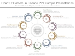 Chart Of Careers In Finance Ppt Sample Presentations