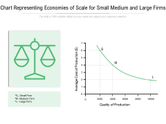 Chart Representing Economies Of Scale For Small Medium And Large Firms Ppt PowerPoint Presentation Gallery Background Images PDF