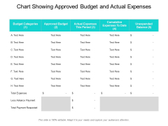 Chart Showing Approved Budget And Actual Expenses Ppt PowerPoint Presentation Layouts Infographic Template PDF