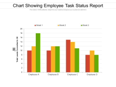 Chart Showing Employee Task Status Report Ppt PowerPoint Presentation Pictures Inspiration PDF