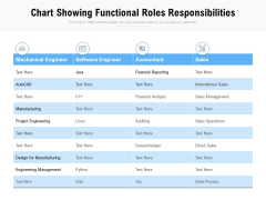 Chart Showing Functional Roles Responsibilities Ppt PowerPoint Presentation Gallery Format