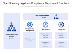 Chart Showing Legal And Compliance Department Functions Ppt Show Format PDF