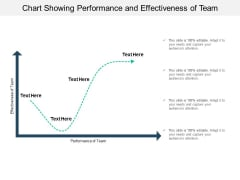 Chart Showing Performance And Effectiveness Of Team Ppt PowerPoint Presentation Layouts Information PDF