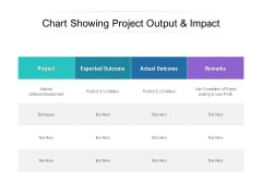 Chart Showing Project Output And Impact Ppt PowerPoint Presentation Gallery Vector