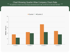 Chart Showing Quarter Wise Company Churn Rate Ppt PowerPoint Presentation Outline Slides PDF