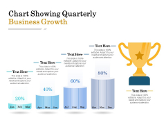Chart Showing Quarterly Business Growth Ppt PowerPoint Presentation Show Objects