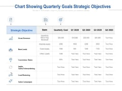 Chart Showing Quarterly Goals Strategic Objectives Ppt PowerPoint Presentation Outline Ideas