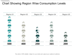 Chart Showing Region Wise Consumption Levels Ppt PowerPoint Presentation Layouts Design Ideas