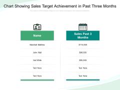 Chart Showing Sales Target Achievement In Past Three Months Ppt PowerPoint Presentation File Portfolio PDF